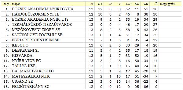15-11-14_tabella-U19
